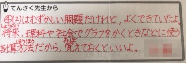 Z会 小学生コース 添削コメント