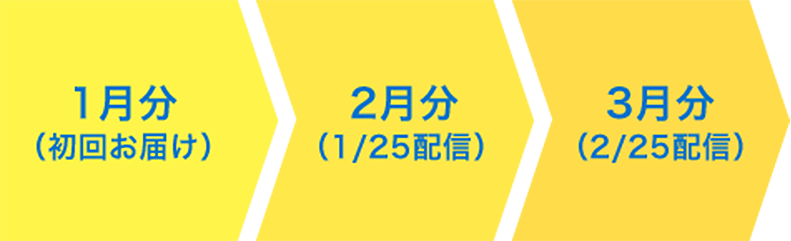 チャレンジタッチ 入学準備プログラム